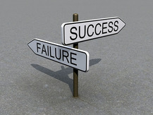 Success signpost image